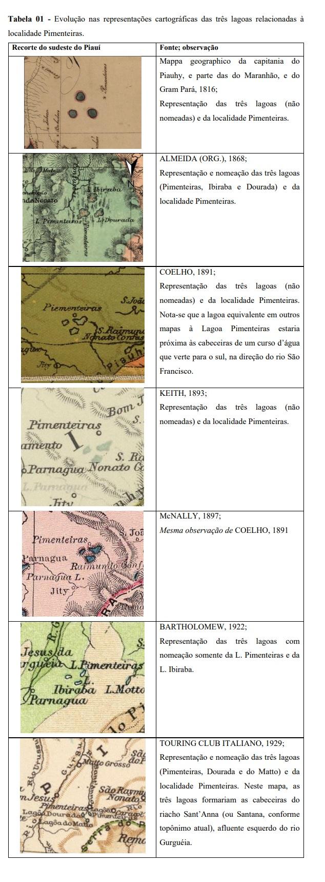 tabela cartografia lagoa dourada